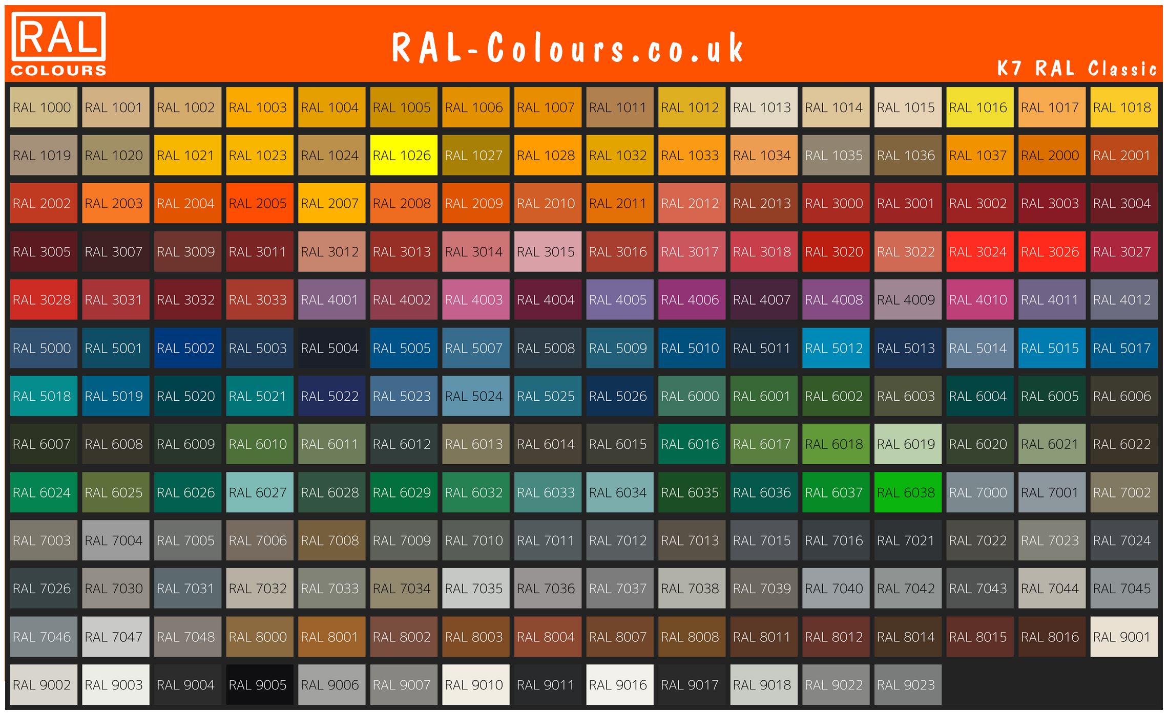 RAL Classic colour chart with names and RAL to RGB / CMYK conversion info
