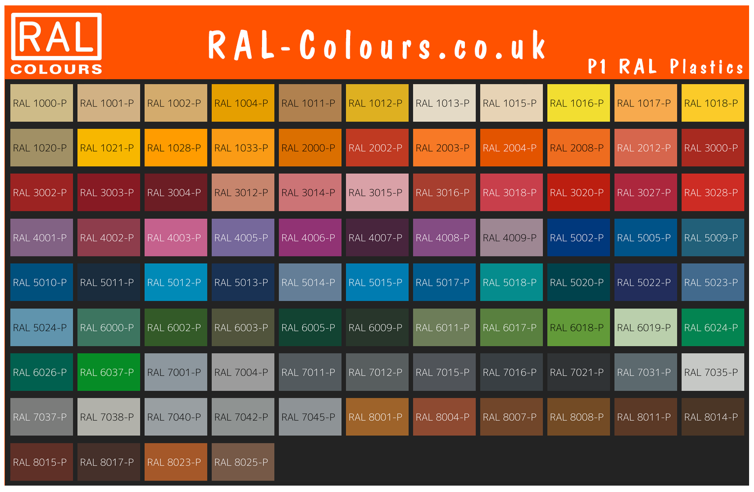 RAL Plastic P1 colour chart with names and RAL to RGB / CMYK conversion info